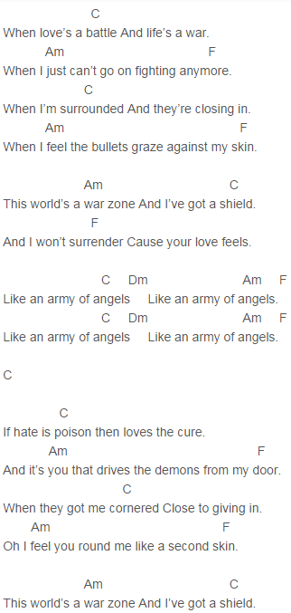 The Script - Army Of Angels Chords | Lyrics | Pinterest