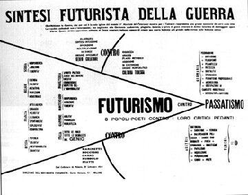 Manifesto Sintesi futurista della guerra presente anche in Carlo Carrà, guerrapittura,1915