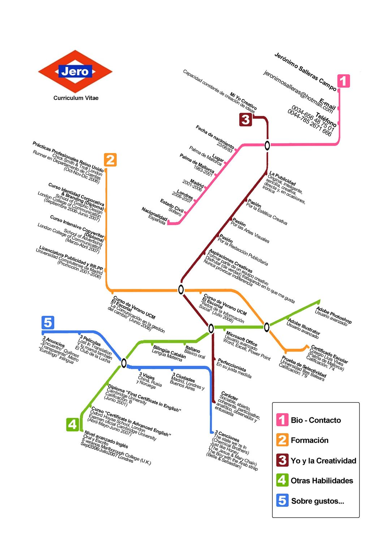 tu cv en un mapa de metro