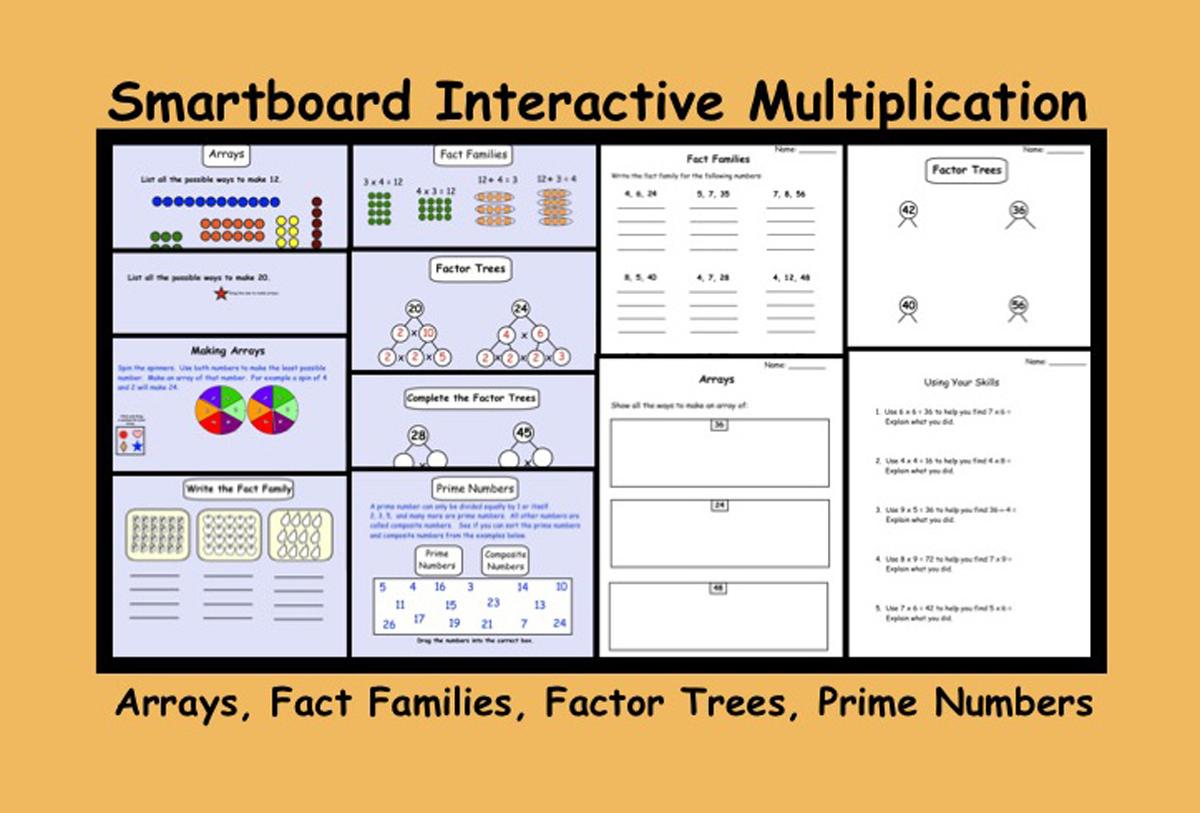 Smartboard Interactive Multiplication Arrays Fact