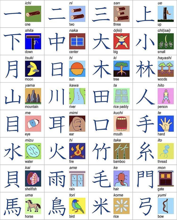 Kanjis Como Pictogramas Calligrafia Giapponese Lingua