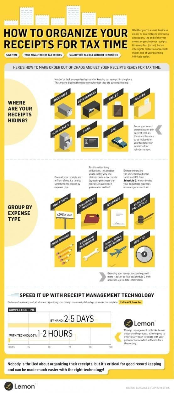how to organize your receipts for tax time infographic facts