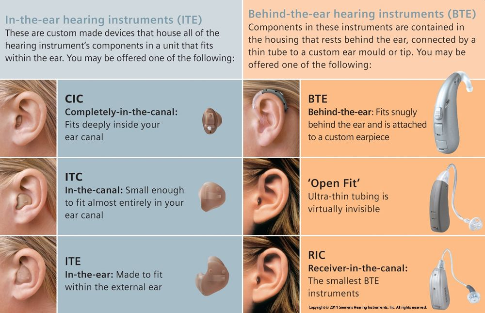 Lyric lyric hearing aid problems : There are several different styles of #hearingaids. Each hearing ...