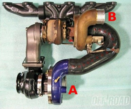 In a compound turbocharger system, two turbos work in series, one after the other, to compress the incoming air, in contrast to a twin turbo system where two turbos in parallel share the work.