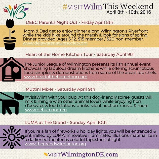 A Little Something For Everyone When You Visitwilm This Weekend