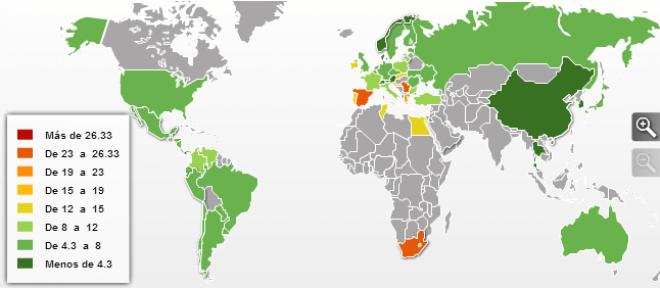 España tiene la tasa de paro más alta del mundo en mayores de 55 años y menores de 25