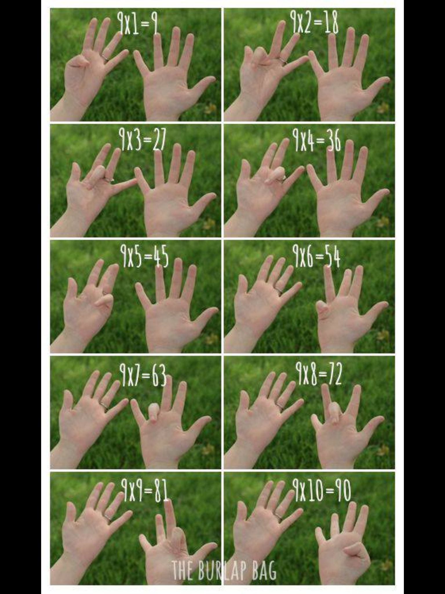 Easy way to learn the 9 multiplication table | Math | Pinterest ...