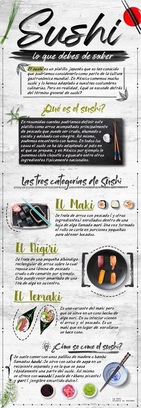El Sushi Lo Que Tienes Que Saber Infografia Recetas De Comida Asiática Sushi Comida Japonesa Recetas