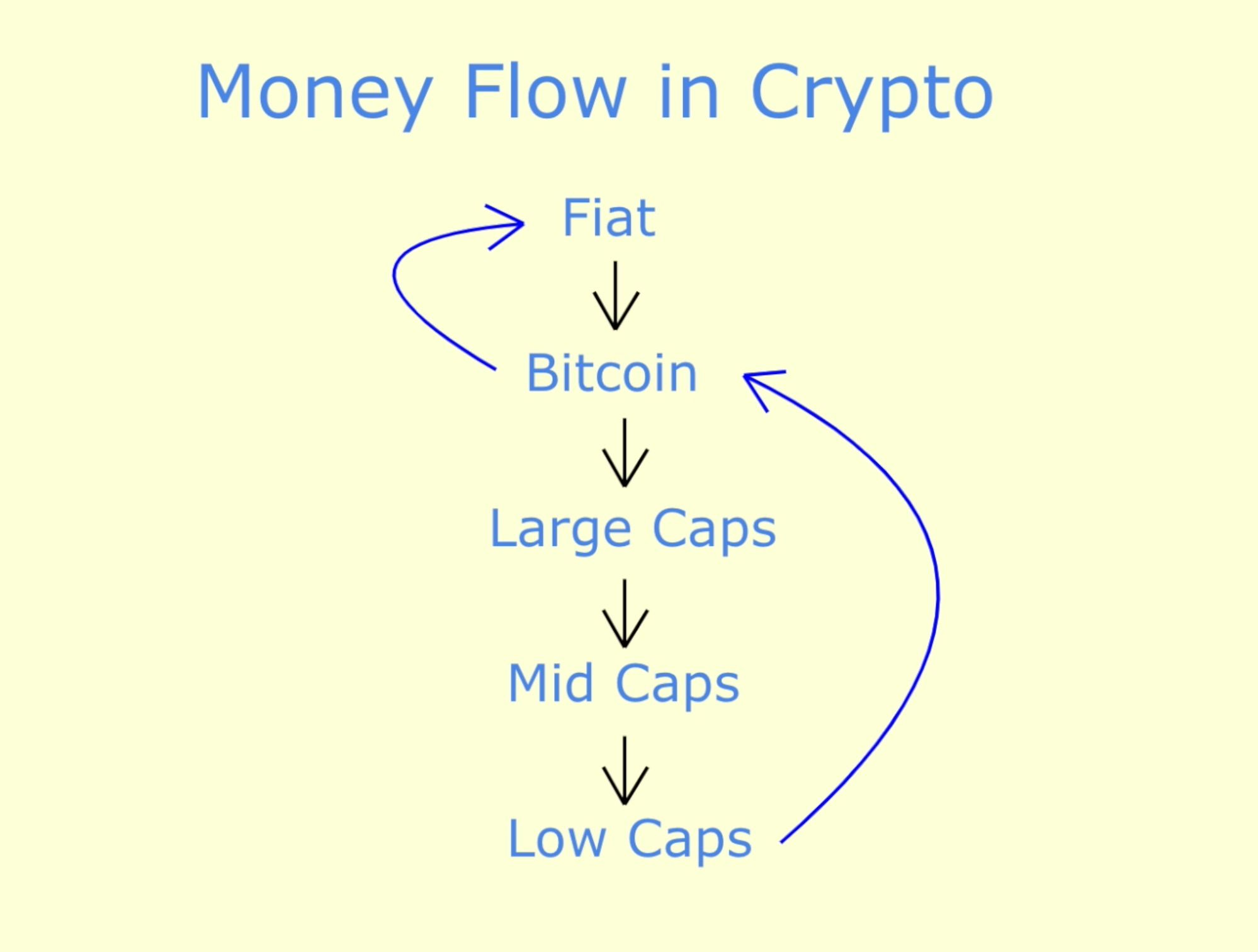 bitcoin talmud)