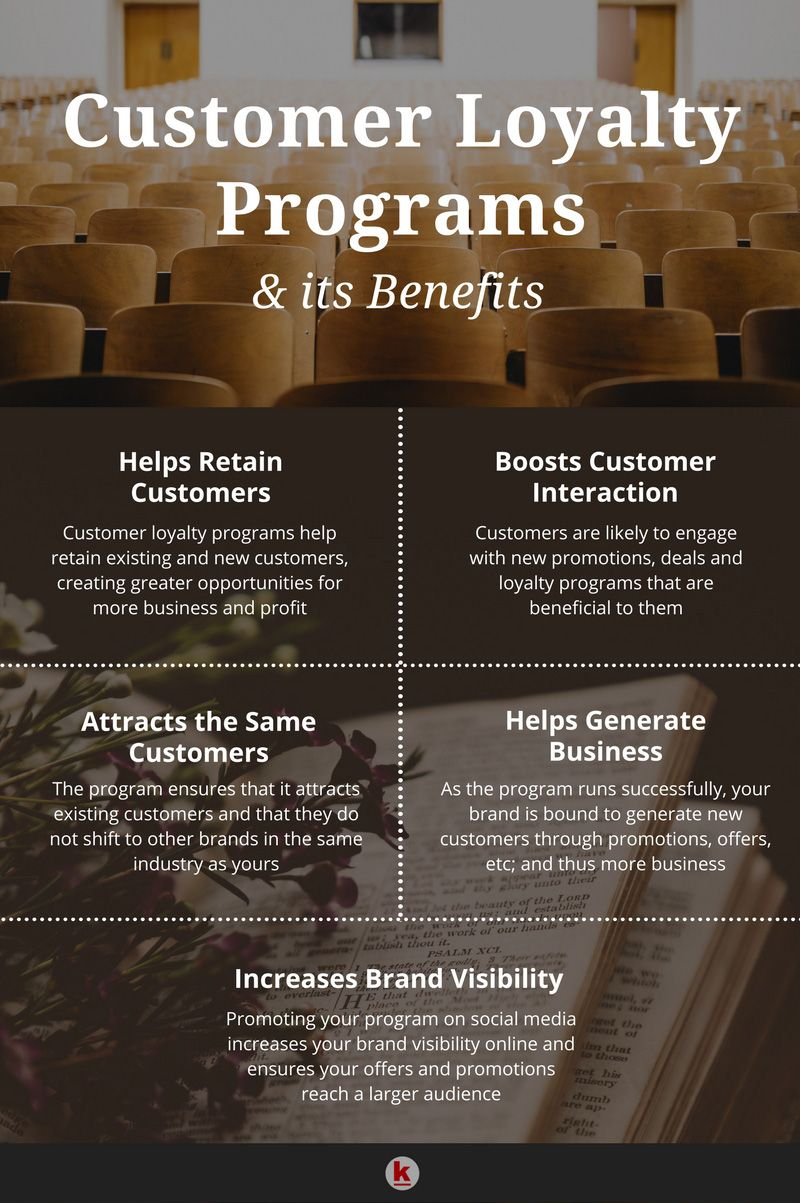 What is the definition of customer loyalty program