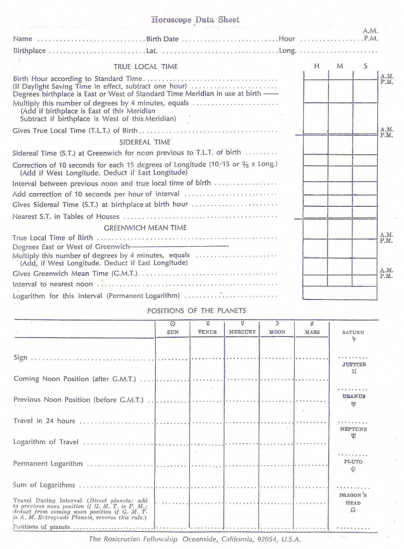 Blank Astrology Wheel Numerologychart Onlinenumerology