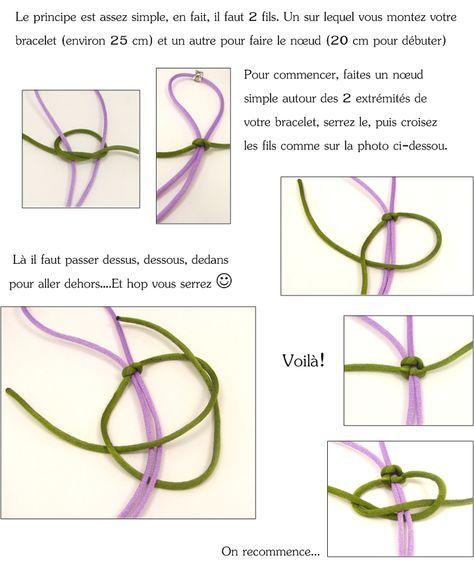LE noeud coulissant de tous vos bracelets , perles à tout,va