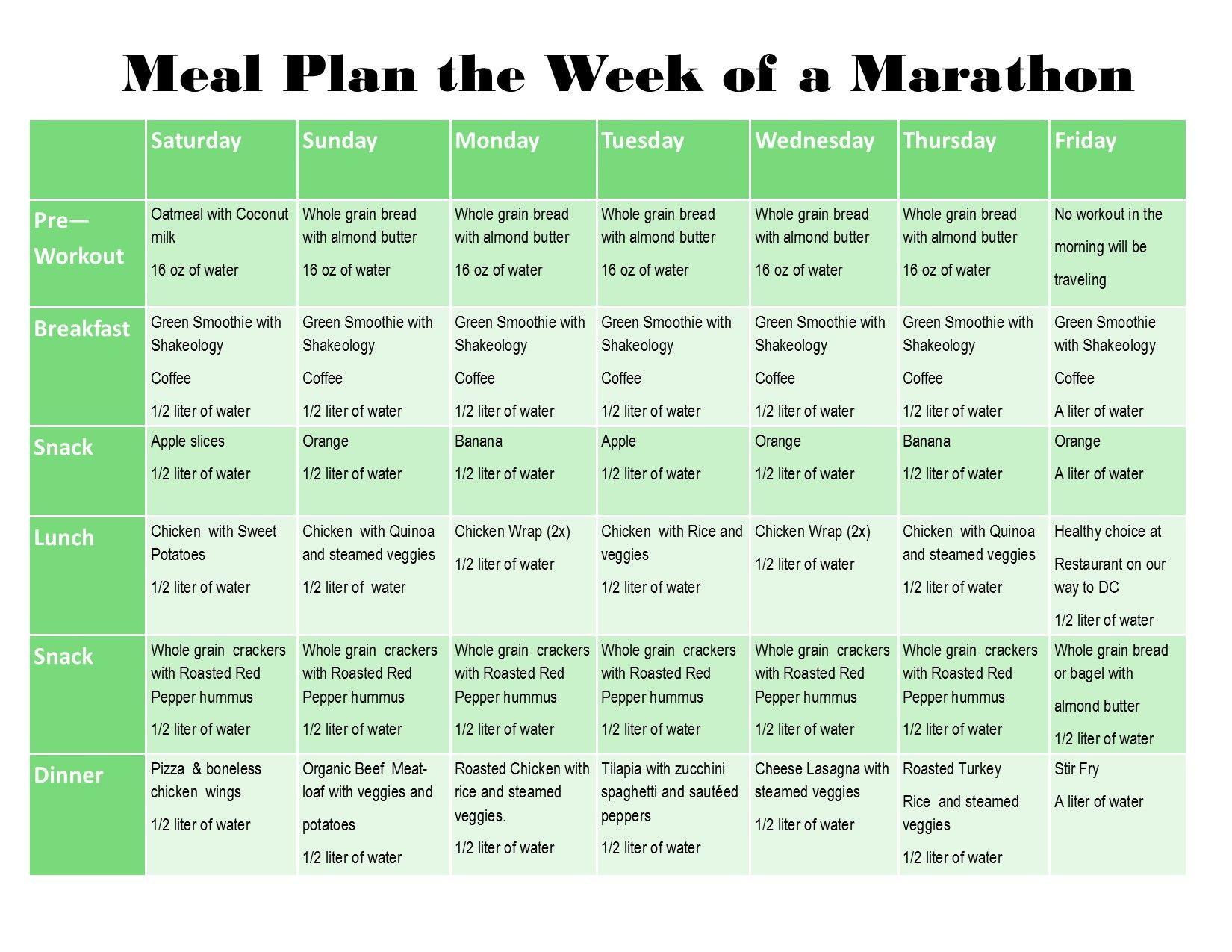 diet when running a half marathon