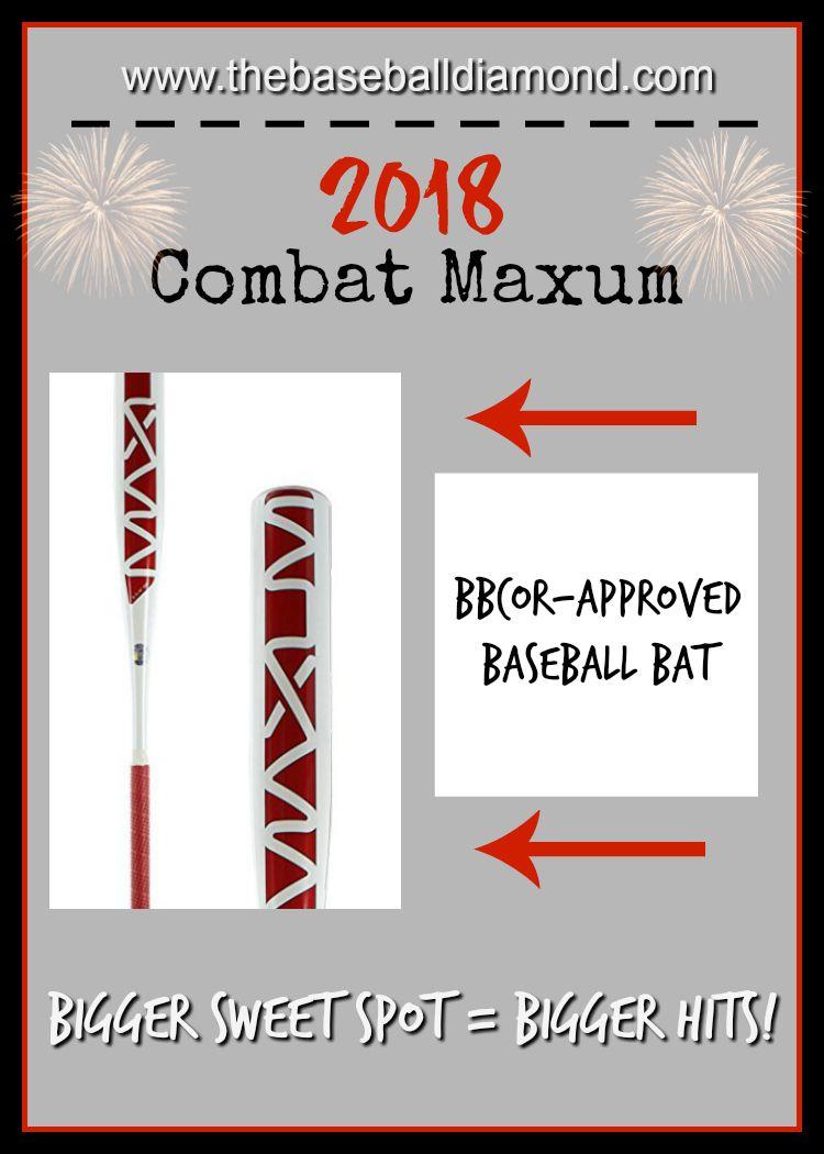 2018 Combat MAXUM BBCOR Baseball Bat Review | Youth Baseball