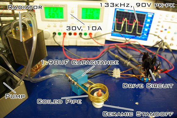 Diy Induction Heater Induction Heating Diy Electronics