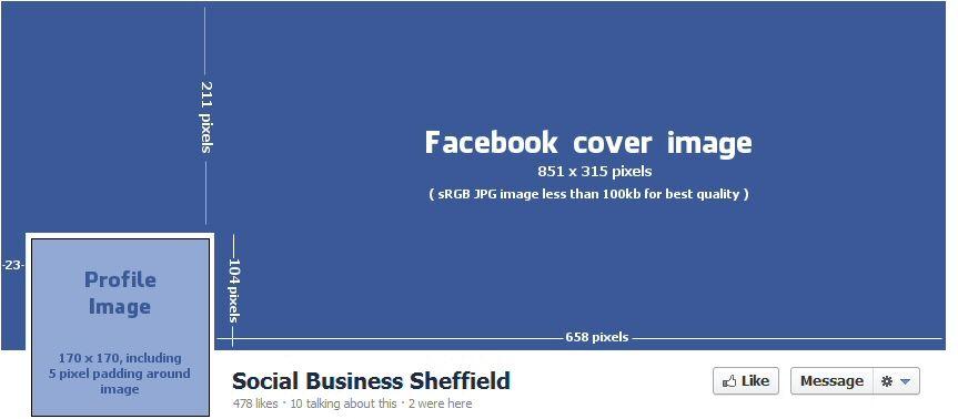 обмундирование дополняется фото профиля для фейсбука размер коренные
