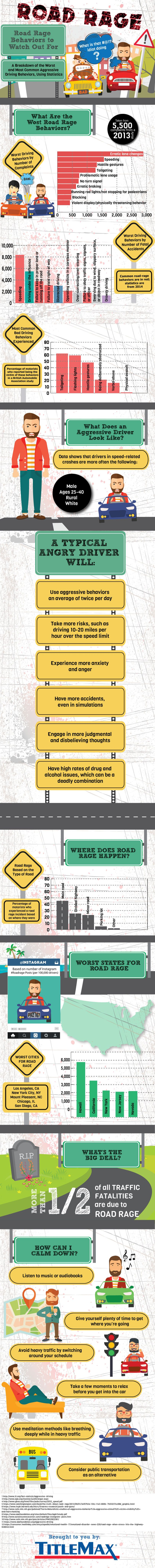 The Many Behaviors Behind Road Rage #infographic