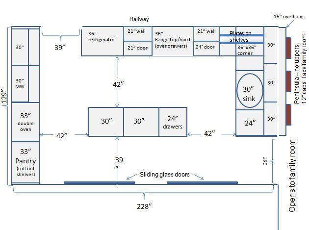 Kitchen Galley Kitchen Design Kitchen Floor Plans Kitchen
