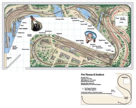 Port Thomas Amp Southern From Track Plan Database
