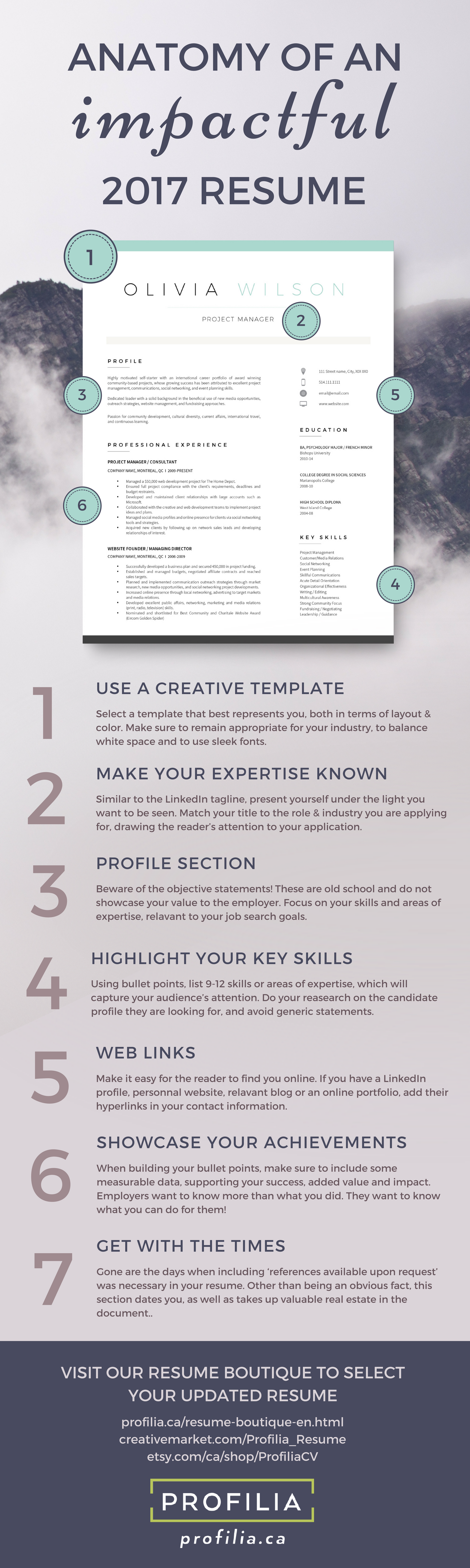 Anatomy of an impactful resume template resume
