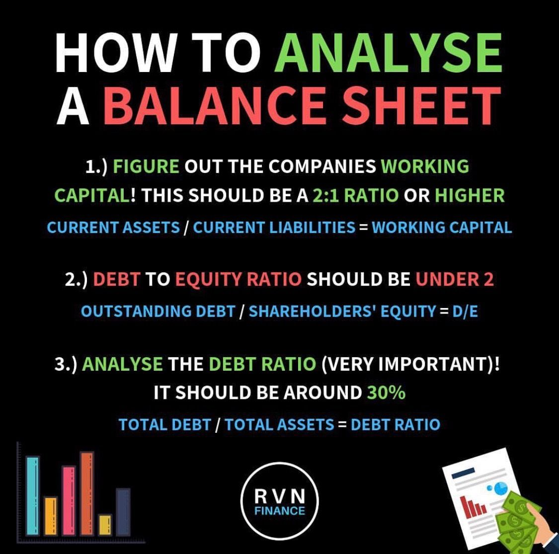 Pin by christina walker on financial health finance