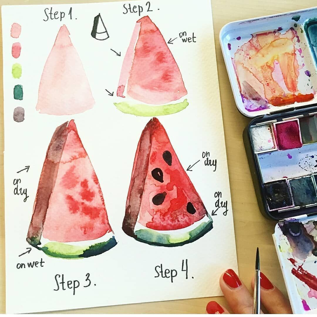 Watercolor How To A Watermelon Art Drawings Watercolor Art