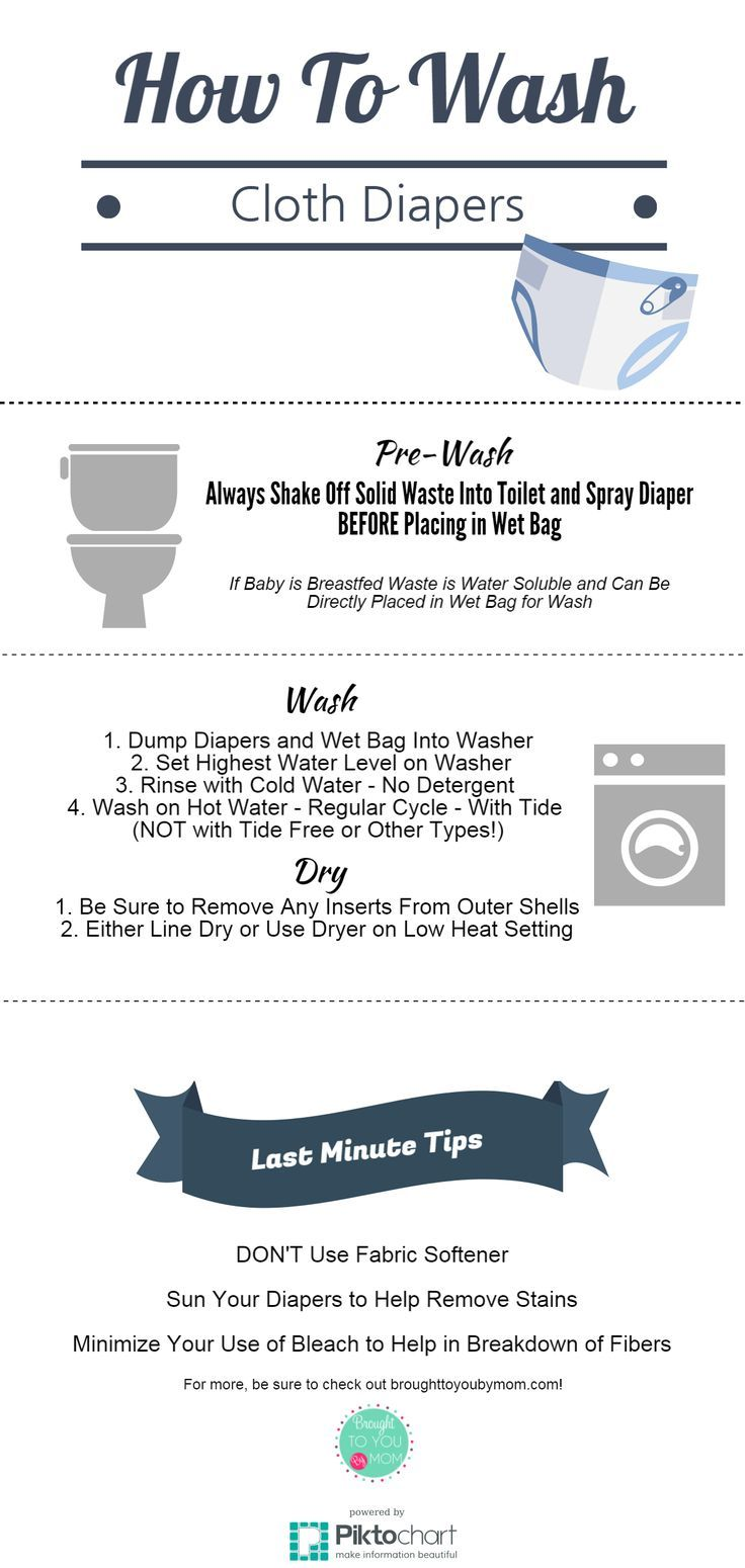 How to Wash Cloth Diapers Printable for the Laundry Room