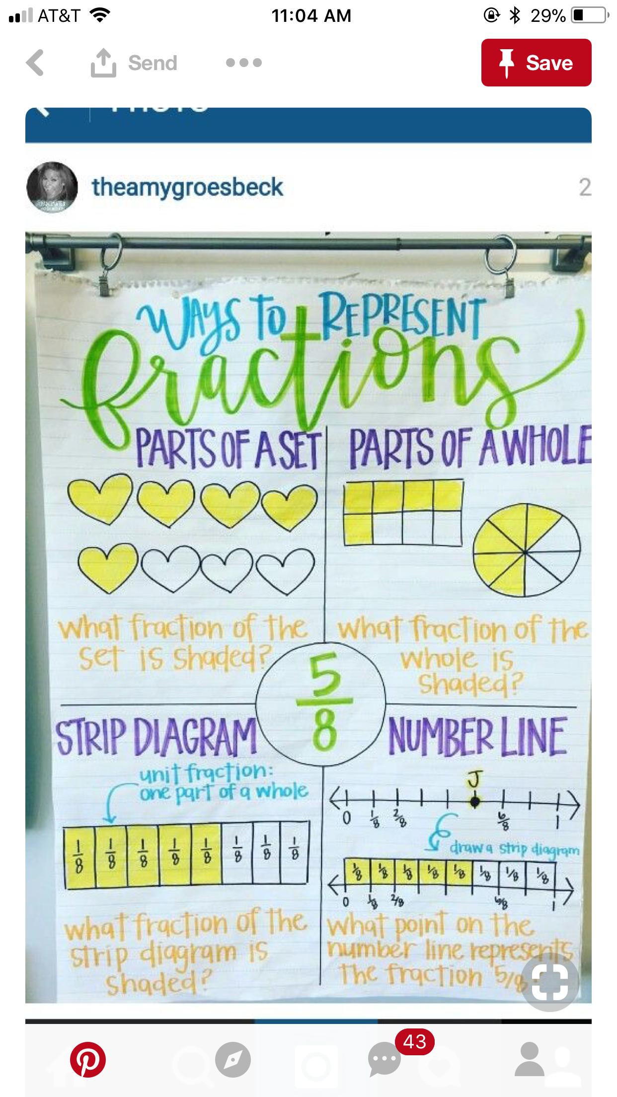 Pin By Tara Higdon On Math Ideas