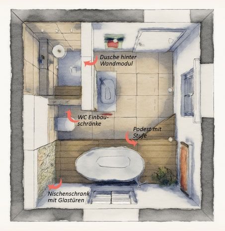 Badgestaltung Badezimmer Badezimmer Grundriss Badezimmer Quadratisch