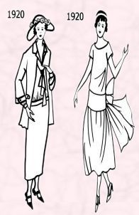 1920s fashion... Charting the 1920s hemline. Great link. Short, flapper length only existed from 1926-1928.