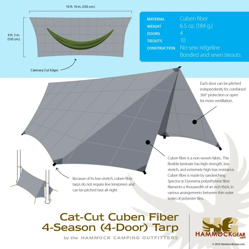 Medium image of standard cuben fiber tarp with doors   hammock gear