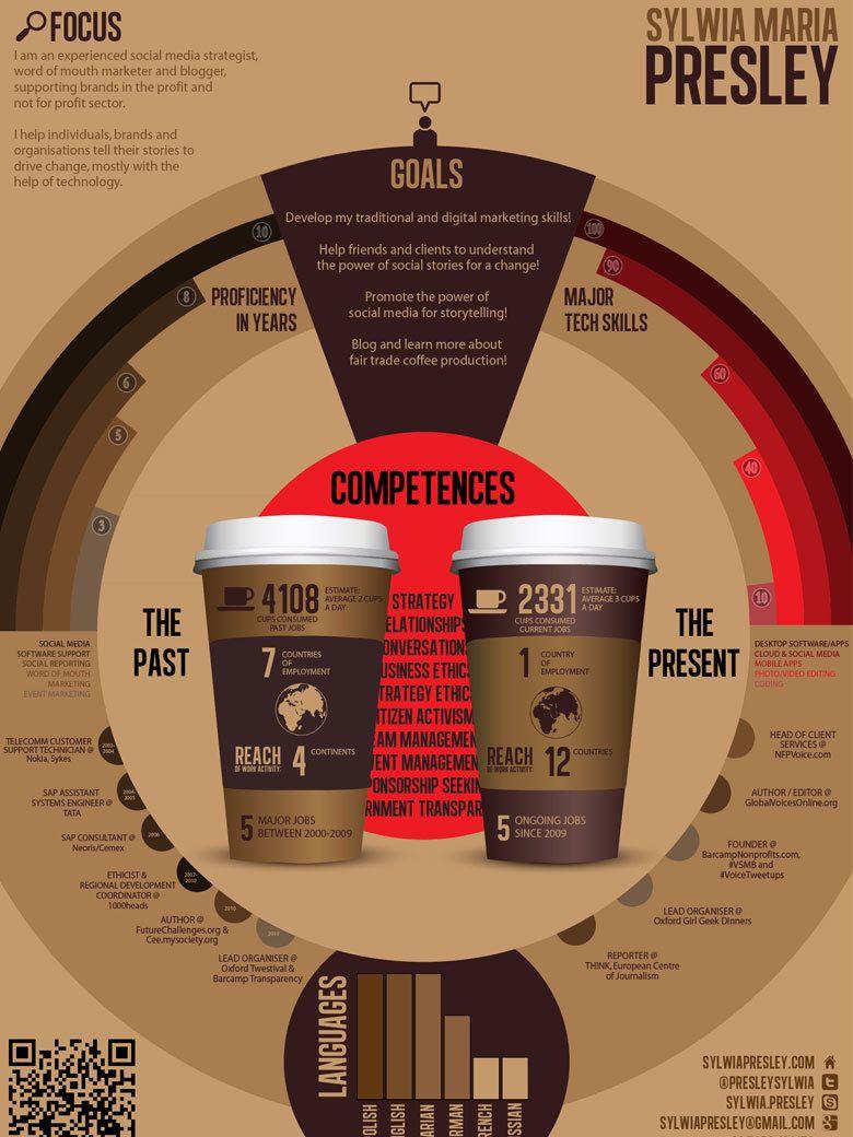 Le Meilleur Des Cv Originaux Cv Original Cv Infographiste Exemple De Cv Original
