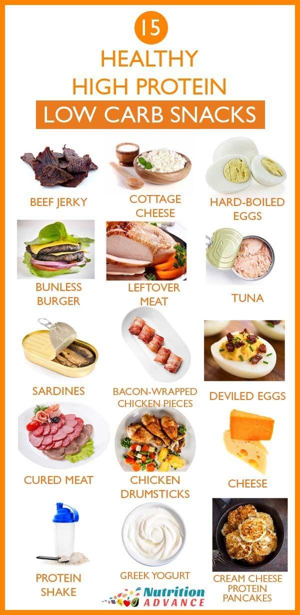 19 HighProtein, LowCarb Snacks That Taste Delicious