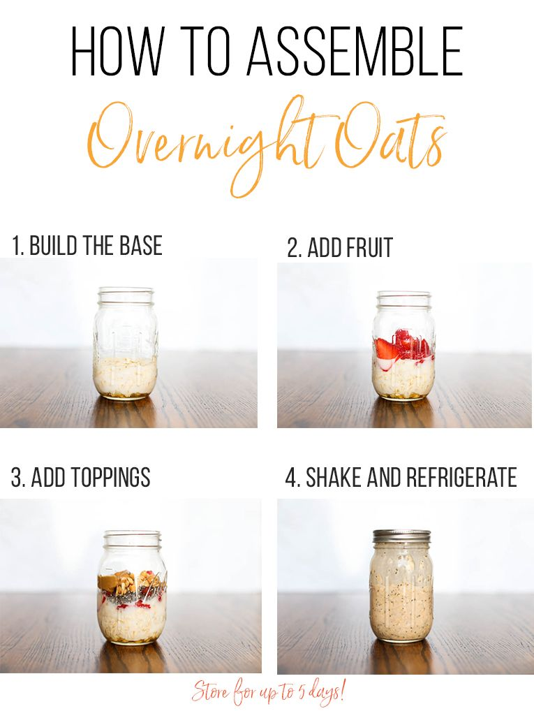 Blueberry Muffin Overnight Oats images
