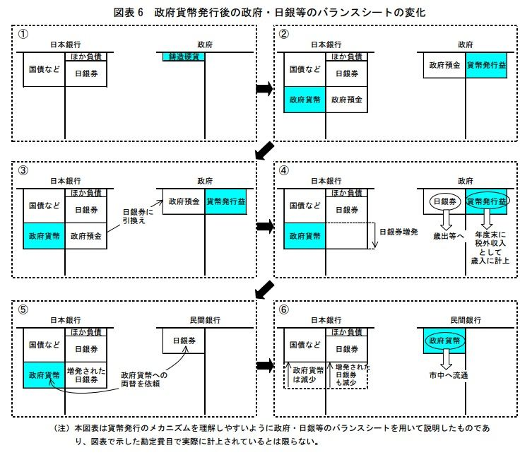 Murc  Balance Sheets Of Japanese Government And Bank Of Japan