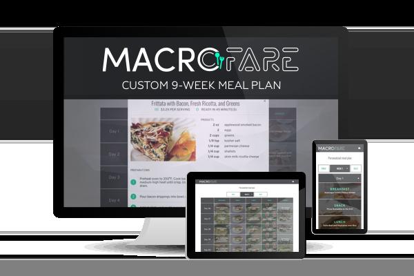 Macrofare - Personalized Meal Plans | keto info | Keto ...
