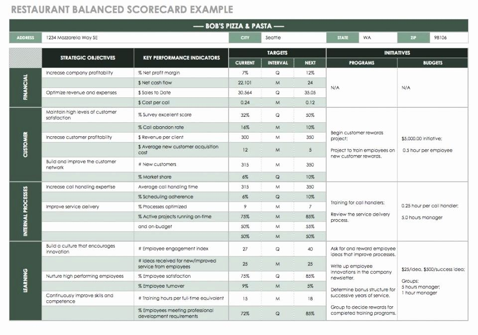 50 Luxury Balanced Scorecard Excel Template Free In 2020 Excel