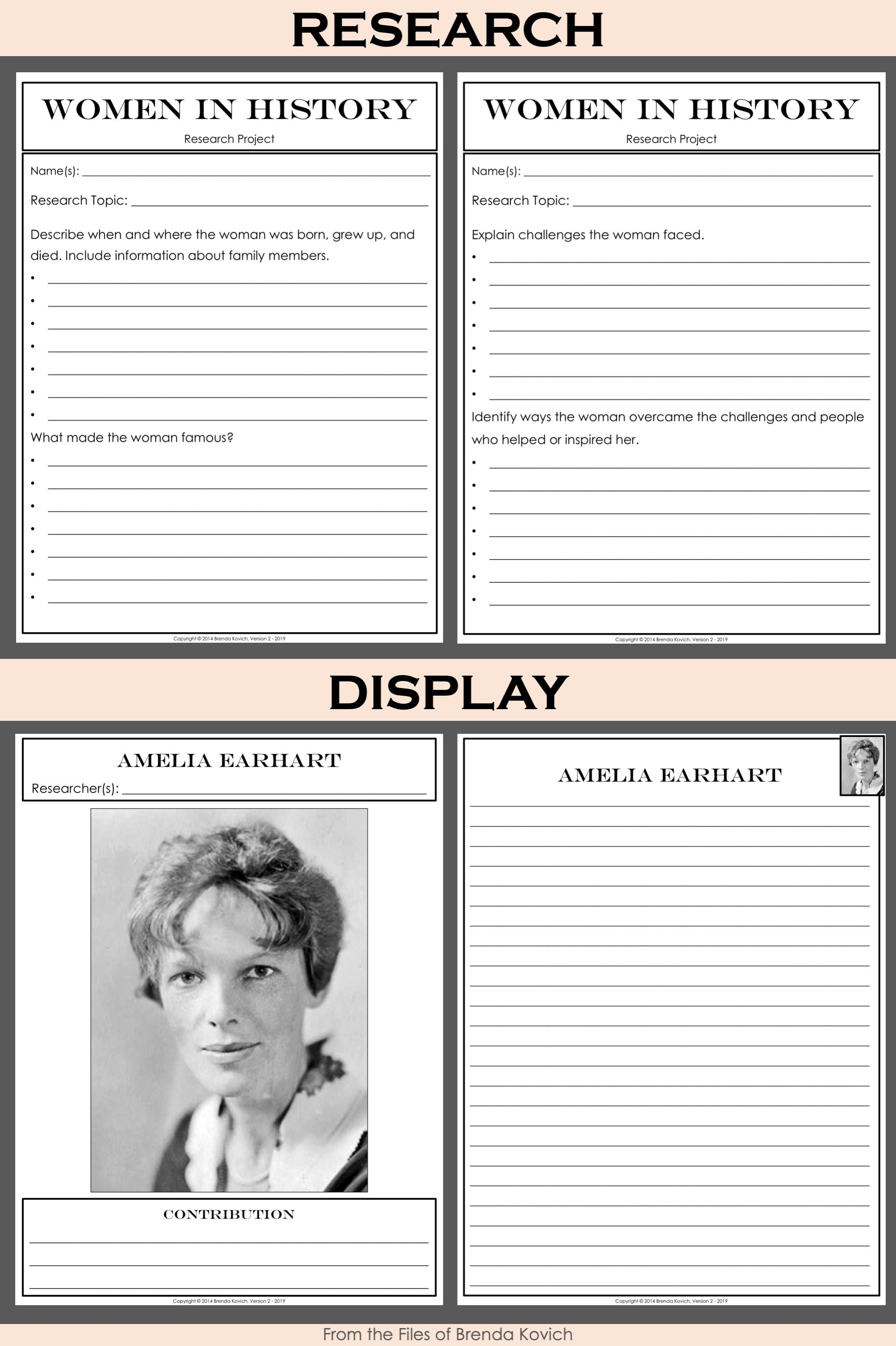 Women S History Month Project With Research And Display