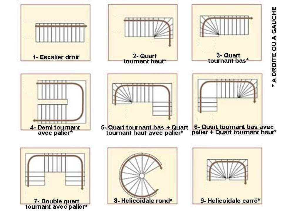 r sultat de recherche d 39 images pour plan d 39 escalier ascenseur escaliers pinterest. Black Bedroom Furniture Sets. Home Design Ideas