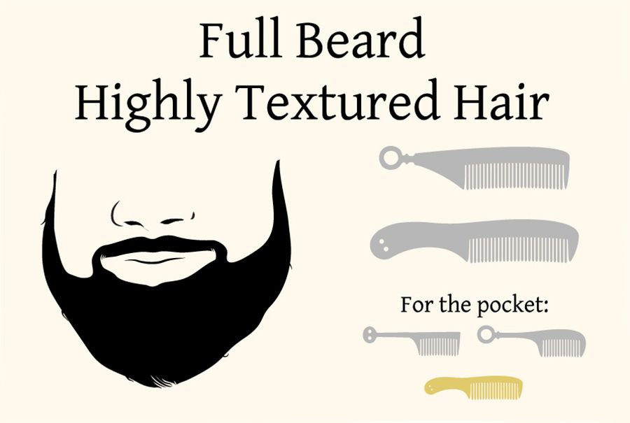 Which Beard Comb is Right For Me? | Burton & Levy | Textured