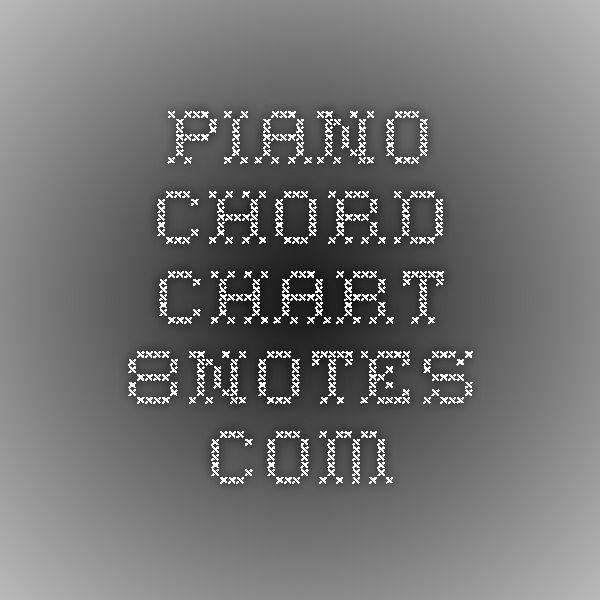 Piano Chord Chart 8notes Music Pinterest Pianos Guitar
