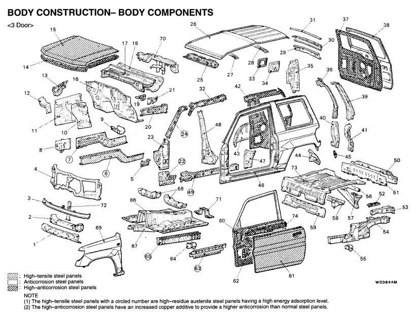 Pajero Super Select Gearbox Manual