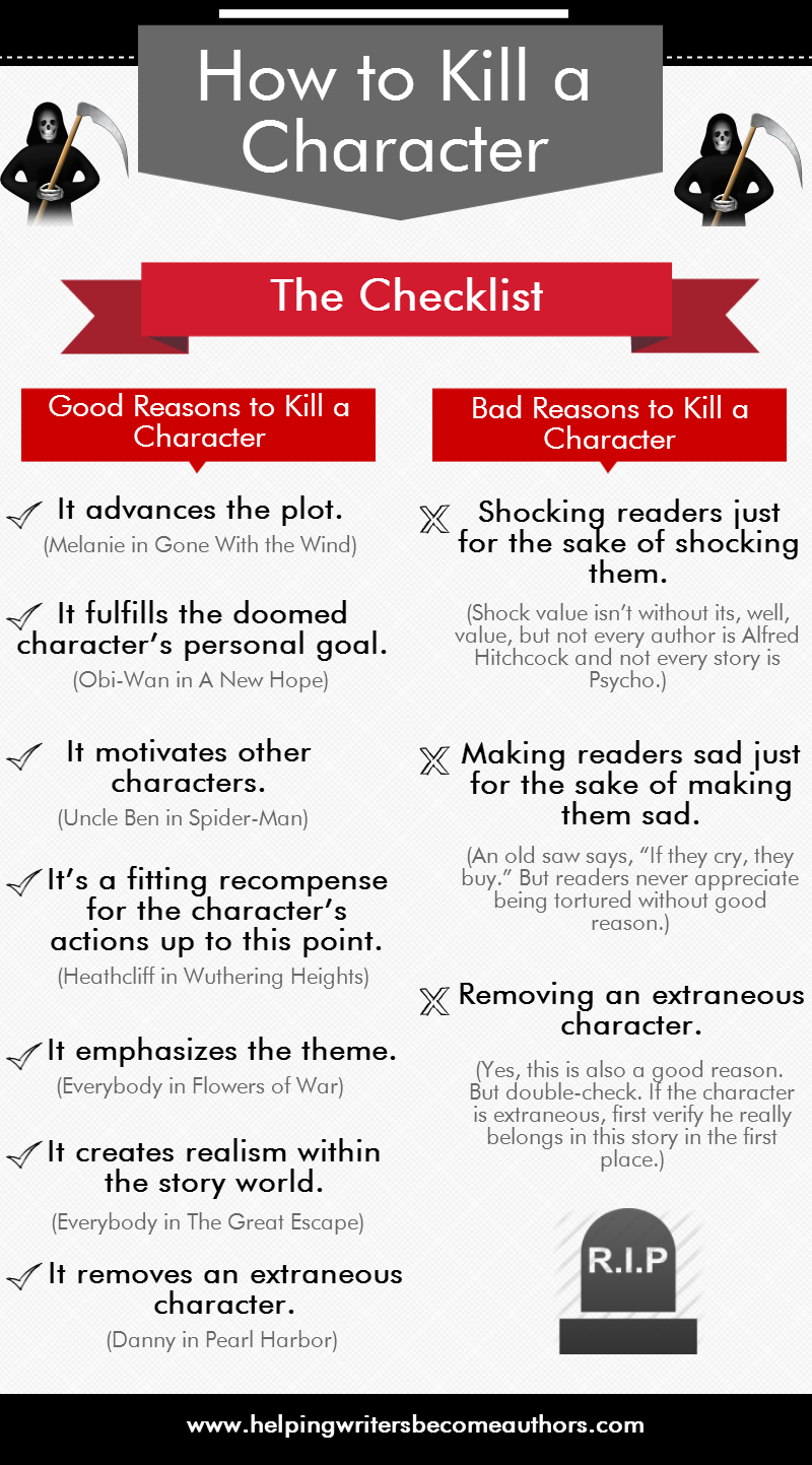 Need to kill off a character in your #NaNoWriMo novel? Before you axe off your character compare and contrast the good and bad of doing so first! #writingtips