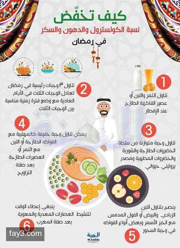 انفوجرافيك كيف تخف ض نسبة الكوليسترول و الدهون و السكر في رمضان Ramadan Diet Health And Nutrition Ramadan