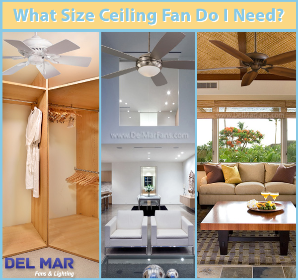 Ceiling fan size guide how to measure and size a fan for any ceiling fan size guide how to measure and size a fan for any room mozeypictures Image collections