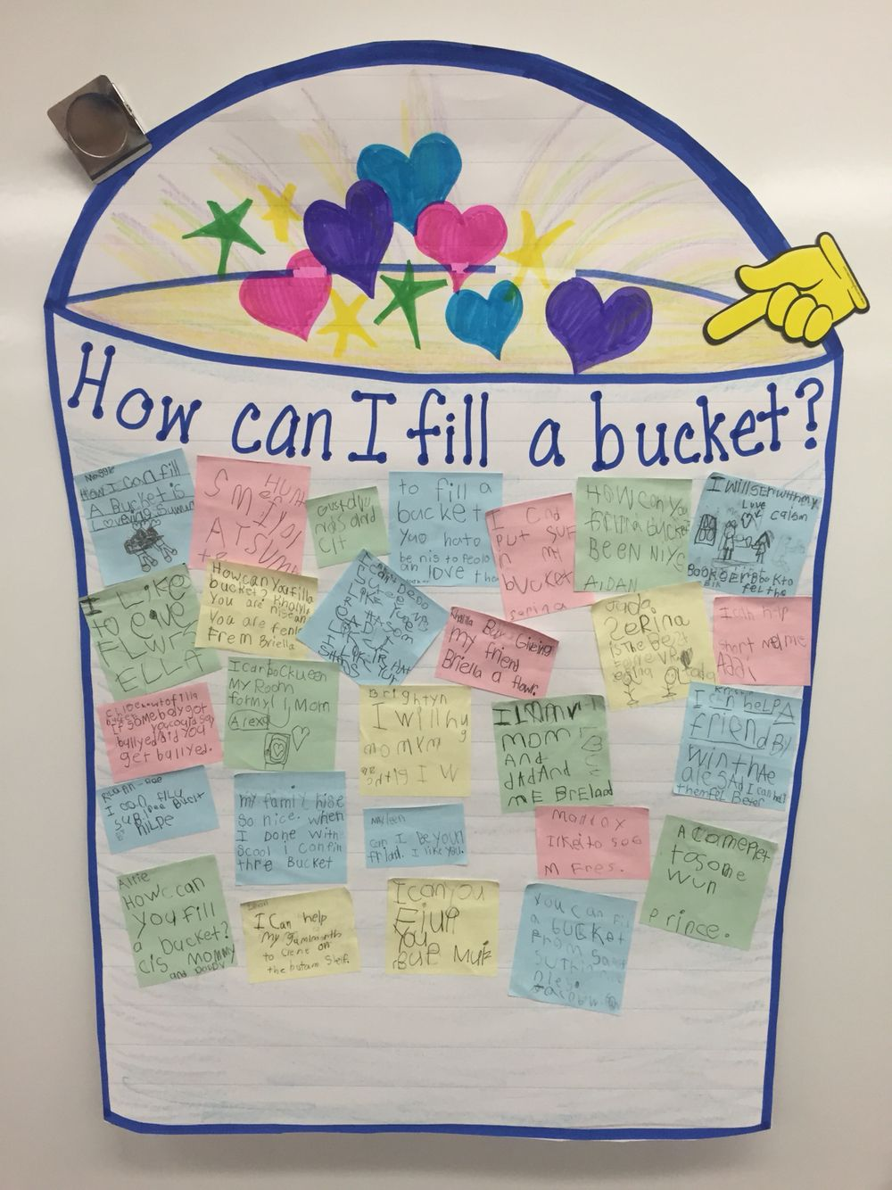 'How can I fill a bucket?' anchor chart by source unknown