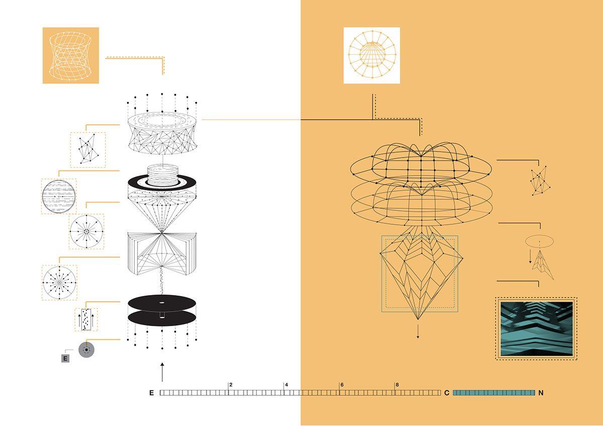 Libro morfológico en búsqueda del lenguaje gráfico propio, presentando diferentes ritmos y dinámicas.Este libro trata de como a partir de constelaciones, se generan naves espaciales, y cómo conviven entre si, previo a ello, se estudia la forma bi y tridi…