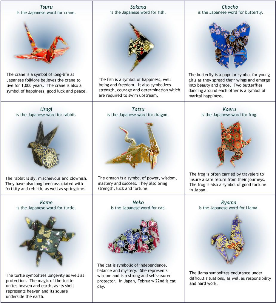 Learn something new every daywhich one do you relate to animal symbolism for origami meaning of origami animals buycottarizona Image collections