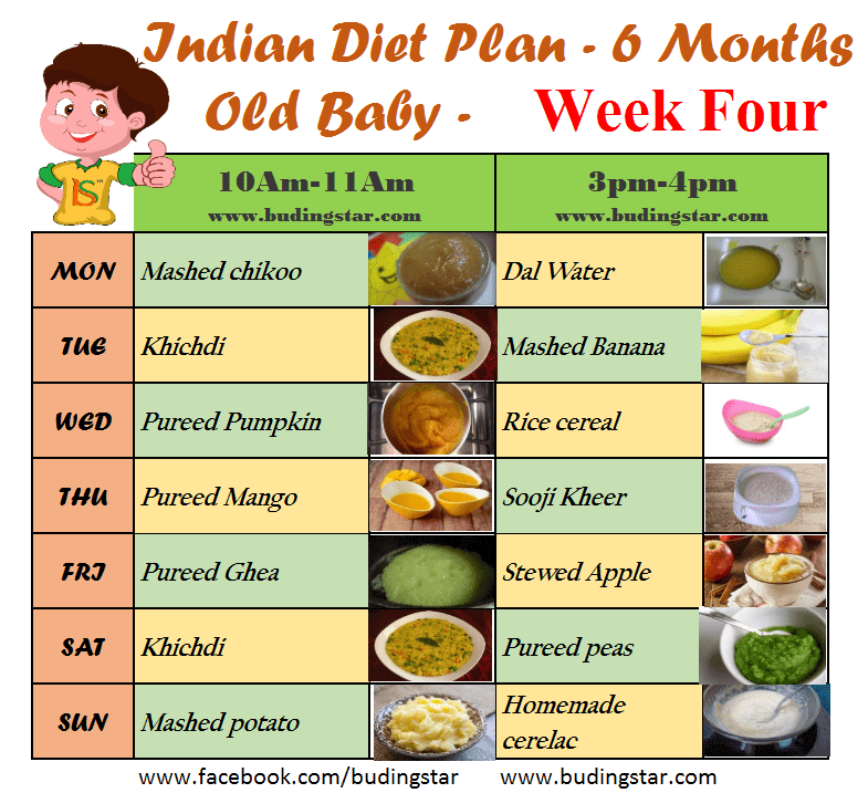 Indian Diet Plan For 6 Months Old Baby 6 Month Baby Food Baby Food Chart 6 Month Baby Diet