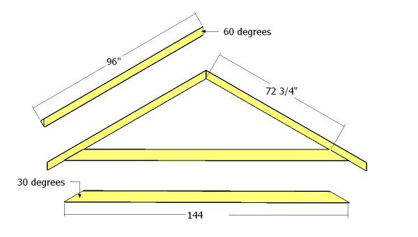 12x12 Gable Shed Roof Plans Howtospecialist How To Build Step By Step Diy Plans Shed Roof Roof Plan Roof Truss Design